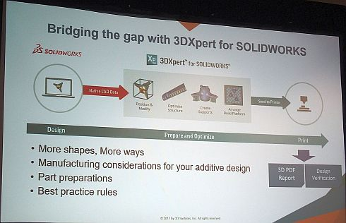 「3DXpert for SOLIDWORKS」の機能