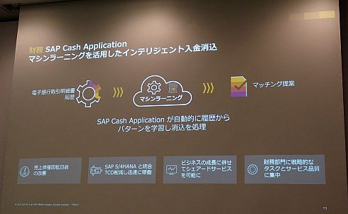 「SAP Cash Application」の概要