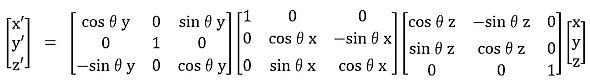 座標回転プログラムのアルゴリズム