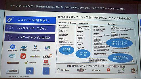 オープンスタンダードに基づくIBMのクラウドサービス