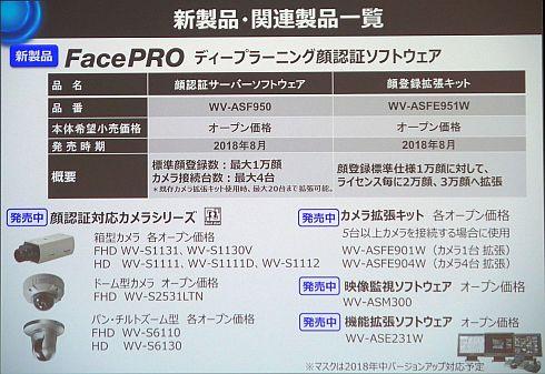 パナソニックの顔認証システム「FacePRO」の構成