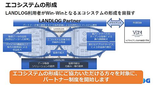 「LANDLOG Partner」によりエコシステムを形成する