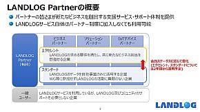 「LANDLOG Partner」の概要