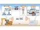 5Gと4K3Dモニターを活用、建機による遠隔施工の作業効率を15〜25%改善