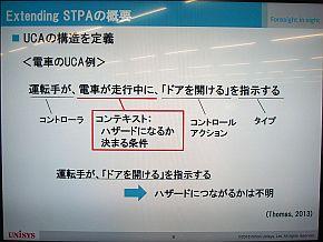 「Extending STPA」によるUCA構造の定義