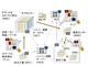 「つながる工場」のデータ連携も視野に、IVIが新たな実践戦略を披露