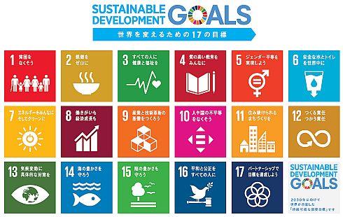 「SDGs」の17のゴール