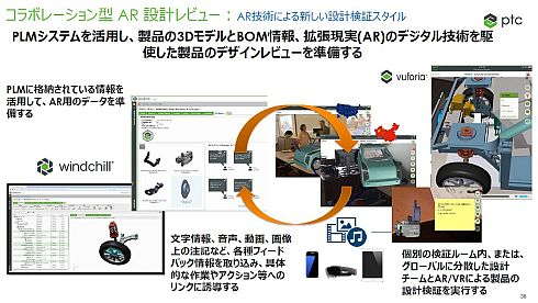 ARデータを活用したデザインレビューのイメージ