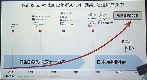 DataRobotがグローバルで大きく成長する中で、日本は世界第2位の拠点になっているという