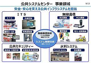 公共システムセンターの事業領域