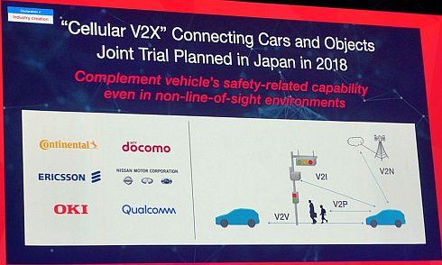 NTTドコモ 社長の吉澤和弘氏は「MWC 2018」の基調講演で日本におけるC-V2Xへの取り組みを紹介した