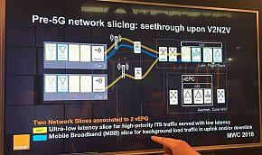 オレンジがリュールで行ったPre-5Gでのネットワークスライシング実証実験