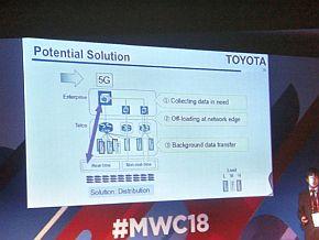 急増するクルマからのデータへのトヨタ自動車の対応策
