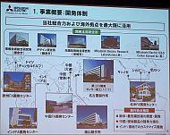 三菱電機のFAシステム事業の開発体制
