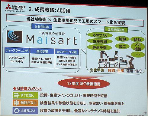 「Maisart」で工場をスマート化する