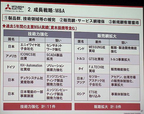 M&Aの3つの基本方針と過去5年間の主要実績