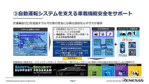 自動運転システムを支える機能安全規格への準拠