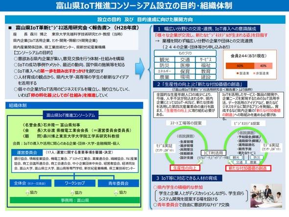 富山県 IoT推進コンソーシアム設立の目的・組織体制