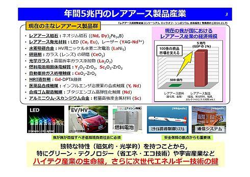 レアアースを用いるレアアース製品とその市場規模