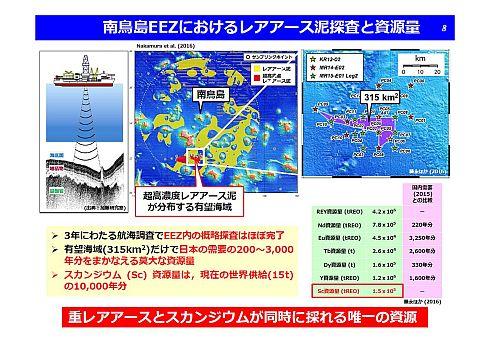 南鳥島EEZにおけるレアアース泥探査と資源量