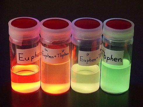 ジャイロ錯体から成る分子を溶かした溶液にUVランプを当てて発光させている