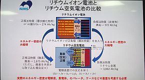 リチウムイオン電池とリチウム空気電池の比較