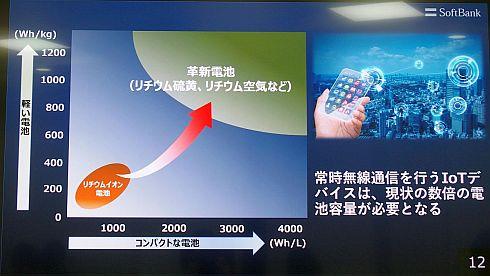 IoTの進化には最低でも現行のリチウムイオン電池の5倍のエネルギー密度が必要