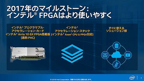 2017年のインテルFPGAの取り組み
