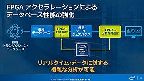 FPGAアクセラレーションによるデータベース性能の強化