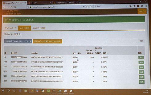 「Senseway Mission Connect Management Console」の画面