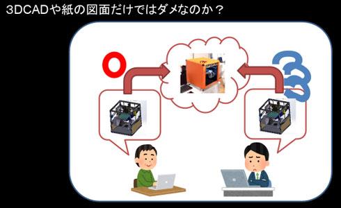 VRの定義