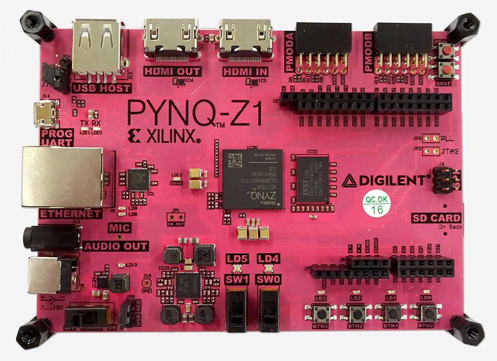 FPGAによるエッジAI機能の実現を目指し、実証実験の成果を披露