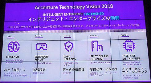 テクノロジービジョン2018における5つのトレンド