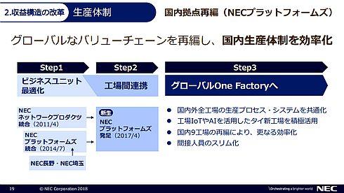 「2020中期経営計画」で発表したNECの国内工場再編の大枠