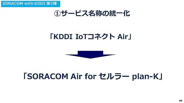 「KDDI IoTコネクト Air」から名称を変更