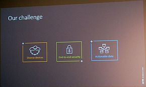 IoTの3つの課題
