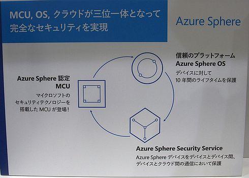 「Azure Sphere」の構成