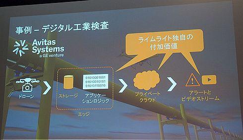 Avitas Systemsと取り組んだドローンによるモニタリングサービスの事例