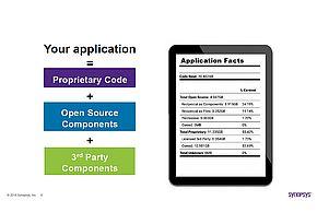 ソフトウェアは自社開発コード、OSS、3rdパーティーコードから構成される
