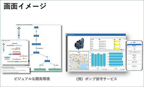 「VANTIQ」の画面イメージ