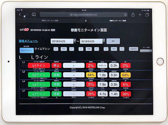 「IoT GO」の稼働モニターのメイン画面