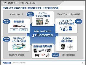 B2B向けIoTサービス「μSockets」