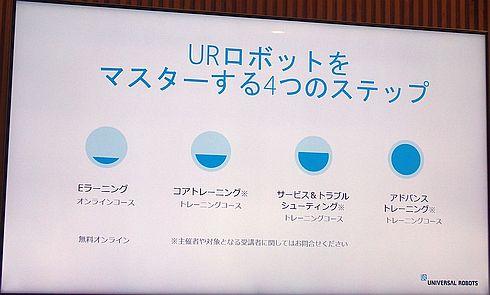 「URアカデミー」の構成