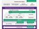 AIベース車載SoCの開発を促進する、ASIL D対応ビジョンプロセッサを発表