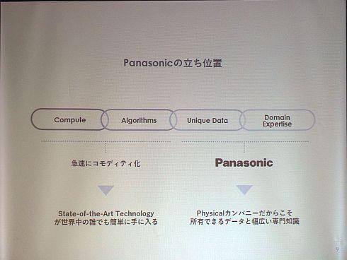 AI技術の4つの構成要素とパナソニックの立ち位置