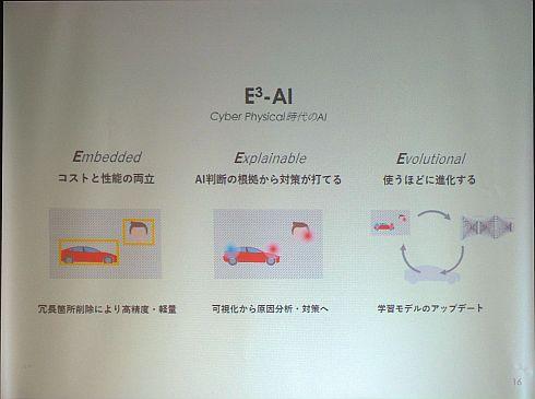 サイバーフィジカル時代のAIとする「E3-AI」