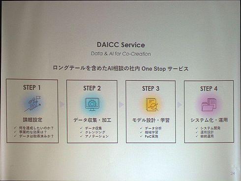 「DAICCサービス」の概要