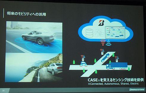 「CAIS」はCASEを支える将来技術になる