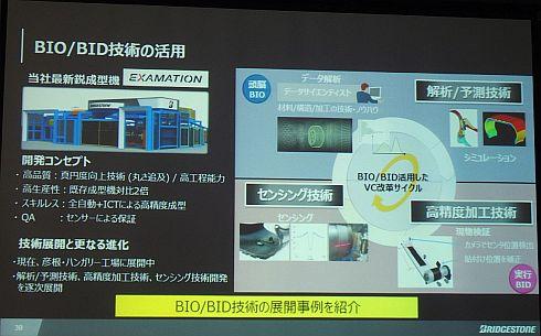 「BIO/BID」の「EXAMATION」をはじめとする活用展開