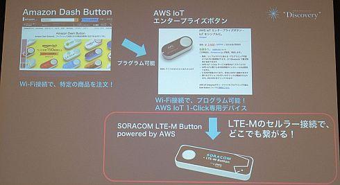 どこでもつながる「SORACOM LTE-M Button」